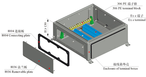 What to Expect from the Design of Explosion Proof Junction Box