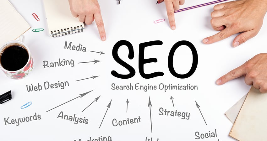 Why You Should Use Search Engine Optimisation as Part of A Marketing Strategy